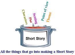 Poetry symbolism essay